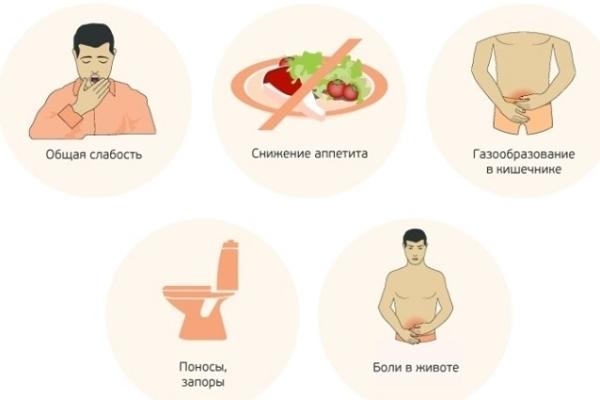 Причины нарушения микрофлоры у мужчин