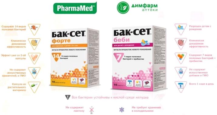 Единственный мульти-пробиотик с клинически доказанной эффективностью, одобренный к применению у детей с рождения.