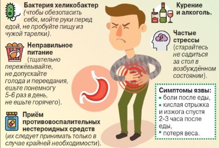 Частое жжение в пищеводе симптом заражения хеликобактер пилори.