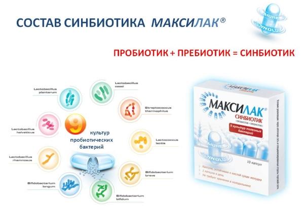 При дисбактериозе кишечника очень важно правильно подобрать лекарственные препараты (пробиотики или пребиотики) для восстановления его микрофлоры