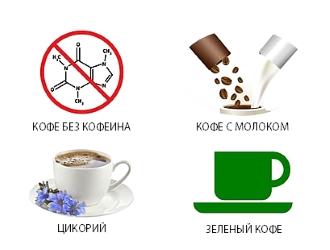Цикорий при панкреатите можно или нет. Можно ли пить цикорий при панкреатите.